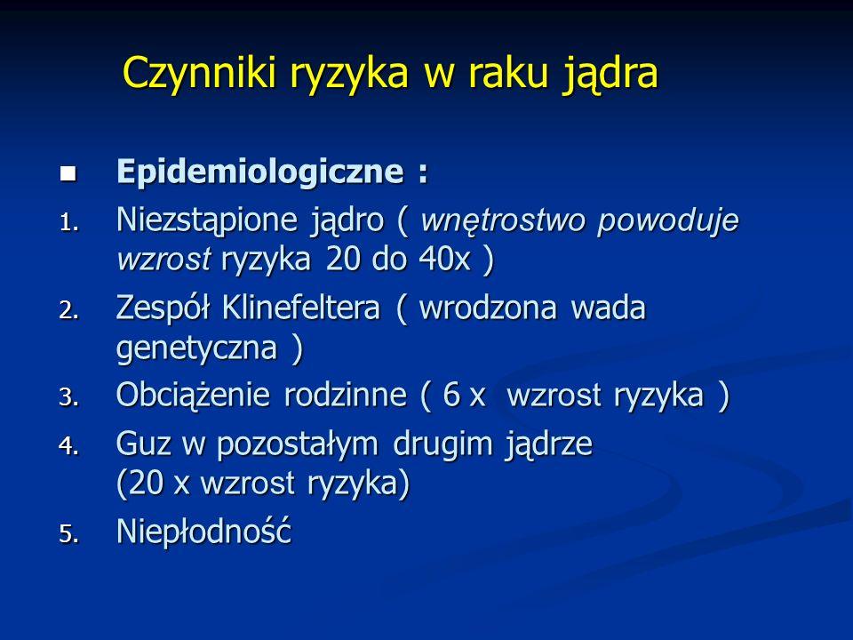 Czynniki ryzyka w raku jądra Czynniki ryzyka w raku jądra Epidemiologiczne : Epidemiologiczne : 1.