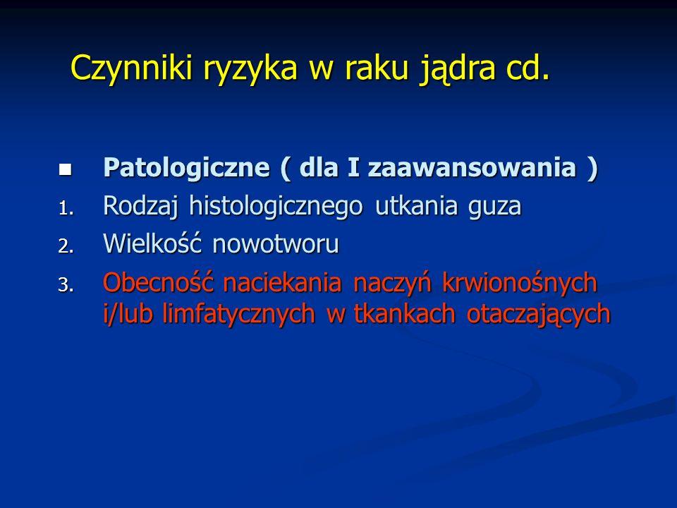Czynniki ryzyka w raku jądra cd.Czynniki ryzyka w raku jądra cd.