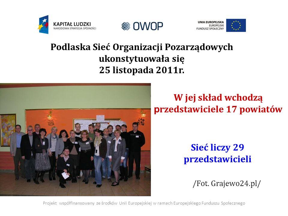 Podejmowane działania 3 wyjazdy studyjne (Dolny Śląsk, Łódź, Olsztyn, Toruń, Ełk, Elbląg, Gdańsk, Słupsk) poświęcone analizie dobrych praktyk dot.