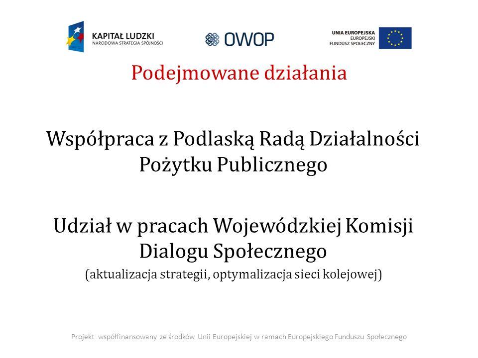 Współpraca z Podlaską Radą Działalności Pożytku Publicznego Udział w pracach Wojewódzkiej Komisji Dialogu Społecznego (aktualizacja strategii, optymalizacja sieci kolejowej) Projekt współfinansowany ze środków Unii Europejskiej w ramach Europejskiego Funduszu Społecznego Podejmowane działania