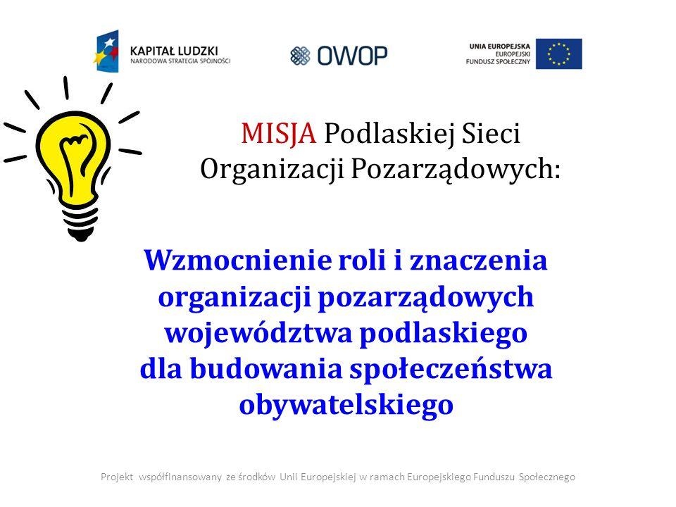 Dla samej Sieci (do wewnątrz ): Zbudowanie silnej i kompetentnej reprezentacji podlaskich NGOs Projekt współfinansowany ze środków Unii Europejskiej w ramach Europejskiego Funduszu Społecznego Cele strategiczne Na rzecz promocji III sektora w otoczeniu zewnętrznym: Poprawa kontaktów-relacji między podlaskimi organizacjami pozarządowymi a otoczeniem: społeczeństwem, samorządem, biznesem, mediami Na rzecz organizacji pozarządowych w regionie: Rozwijanie w spółpracy podlaskich o rganizacji p ozarządowych między sobą i z otoczeniem