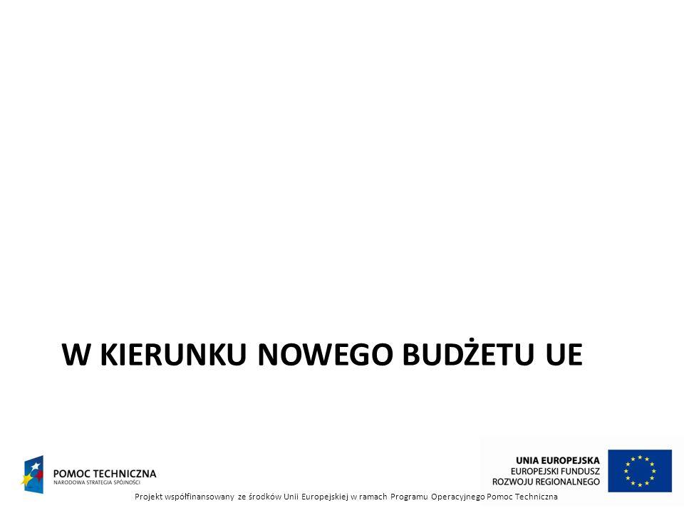 UMOWA PARTNERSTWA – KONTRAKT TERYTORIALNY Projekt współfinansowany ze środków Unii Europejskiej w ramach Programu Operacyjnego Pomoc Techniczna