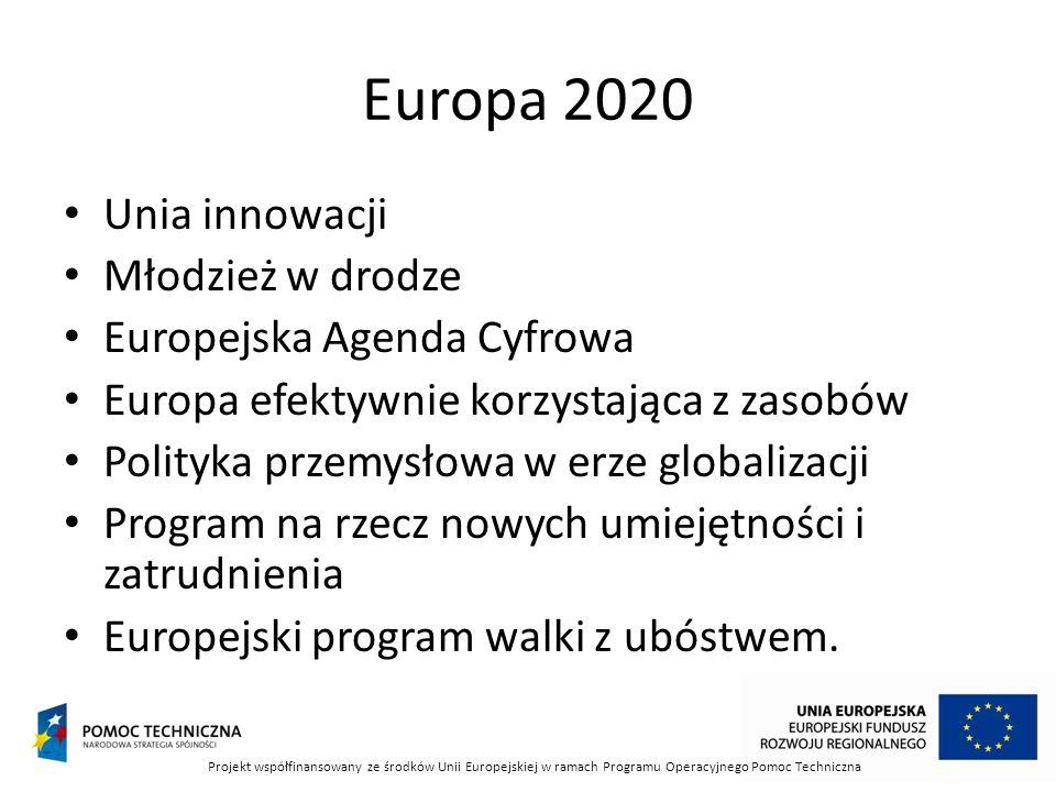Europa 2020 Unia innowacji Młodzież w drodze Europejska Agenda Cyfrowa Europa efektywnie korzystająca z zasobów Polityka przemysłowa w erze globalizacji Program na rzecz nowych umiejętności i zatrudnienia Europejski program walki z ubóstwem.