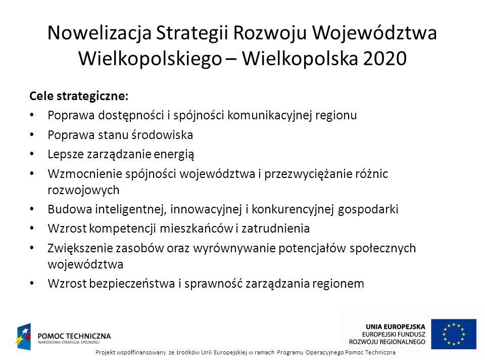 Nowelizacja Strategii Rozwoju Województwa Wielkopolskiego – Wielkopolska 2020 Cele strategiczne: Poprawa dostępności i spójności komunikacyjnej regionu Poprawa stanu środowiska Lepsze zarządzanie energią Wzmocnienie spójności województwa i przezwyciężanie różnic rozwojowych Budowa inteligentnej, innowacyjnej i konkurencyjnej gospodarki Wzrost kompetencji mieszkańców i zatrudnienia Zwiększenie zasobów oraz wyrównywanie potencjałów społecznych województwa Wzrost bezpieczeństwa i sprawność zarządzania regionem Projekt współfinansowany ze środków Unii Europejskiej w ramach Programu Operacyjnego Pomoc Techniczna