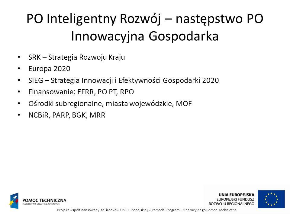 PO Inteligentny Rozwój – następstwo PO Innowacyjna Gospodarka SRK – Strategia Rozwoju Kraju Europa 2020 SIEG – Strategia Innowacji i Efektywności Gospodarki 2020 Finansowanie: EFRR, PO PT, RPO Ośrodki subregionalne, miasta wojewódzkie, MOF NCBiR, PARP, BGK, MRR Projekt współfinansowany ze środków Unii Europejskiej w ramach Programu Operacyjnego Pomoc Techniczna
