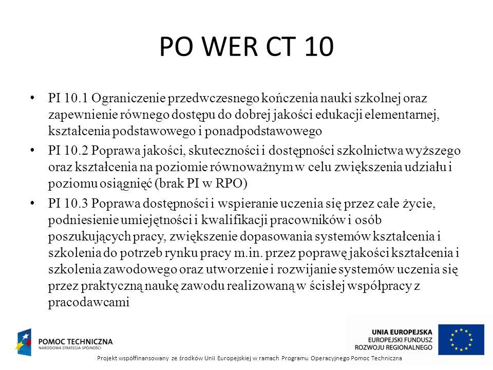 PO WER CT 10 PI 10.1 Ograniczenie przedwczesnego kończenia nauki szkolnej oraz zapewnienie równego dostępu do dobrej jakości edukacji elementarnej, kształcenia podstawowego i ponadpodstawowego PI 10.2 Poprawa jakości, skuteczności i dostępności szkolnictwa wyższego oraz kształcenia na poziomie równoważnym w celu zwiększenia udziału i poziomu osiągnięć (brak PI w RPO) PI 10.3 Poprawa dostępności i wspieranie uczenia się przez całe życie, podniesienie umiejętności i kwalifikacji pracowników i osób poszukujących pracy, zwiększenie dopasowania systemów kształcenia i szkolenia do potrzeb rynku pracy m.in.