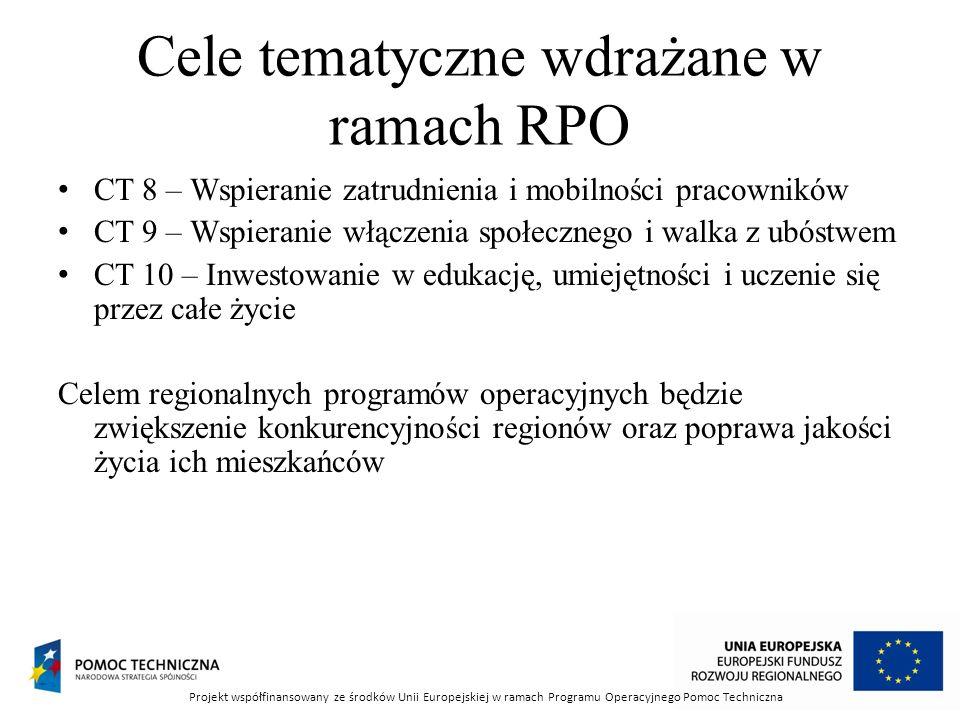 Cele tematyczne wdrażane w ramach RPO CT 8 – Wspieranie zatrudnienia i mobilności pracowników CT 9 – Wspieranie włączenia społecznego i walka z ubóstwem CT 10 – Inwestowanie w edukację, umiejętności i uczenie się przez całe życie Celem regionalnych programów operacyjnych będzie zwiększenie konkurencyjności regionów oraz poprawa jakości życia ich mieszkańców Projekt współfinansowany ze środków Unii Europejskiej w ramach Programu Operacyjnego Pomoc Techniczna