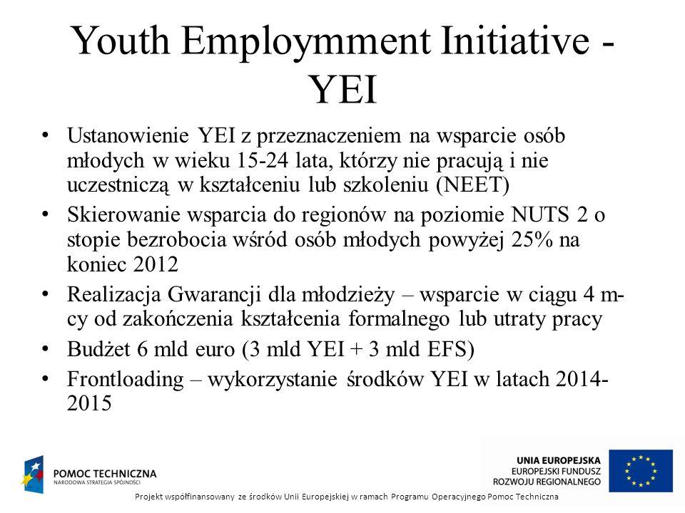 Youth Employmment Initiative - YEI Ustanowienie YEI z przeznaczeniem na wsparcie osób młodych w wieku 15-24 lata, którzy nie pracują i nie uczestniczą w kształceniu lub szkoleniu (NEET) Skierowanie wsparcia do regionów na poziomie NUTS 2 o stopie bezrobocia wśród osób młodych powyżej 25% na koniec 2012 Realizacja Gwarancji dla młodzieży – wsparcie w ciągu 4 m- cy od zakończenia kształcenia formalnego lub utraty pracy Budżet 6 mld euro (3 mld YEI + 3 mld EFS) Frontloading – wykorzystanie środków YEI w latach 2014- 2015 Projekt współfinansowany ze środków Unii Europejskiej w ramach Programu Operacyjnego Pomoc Techniczna