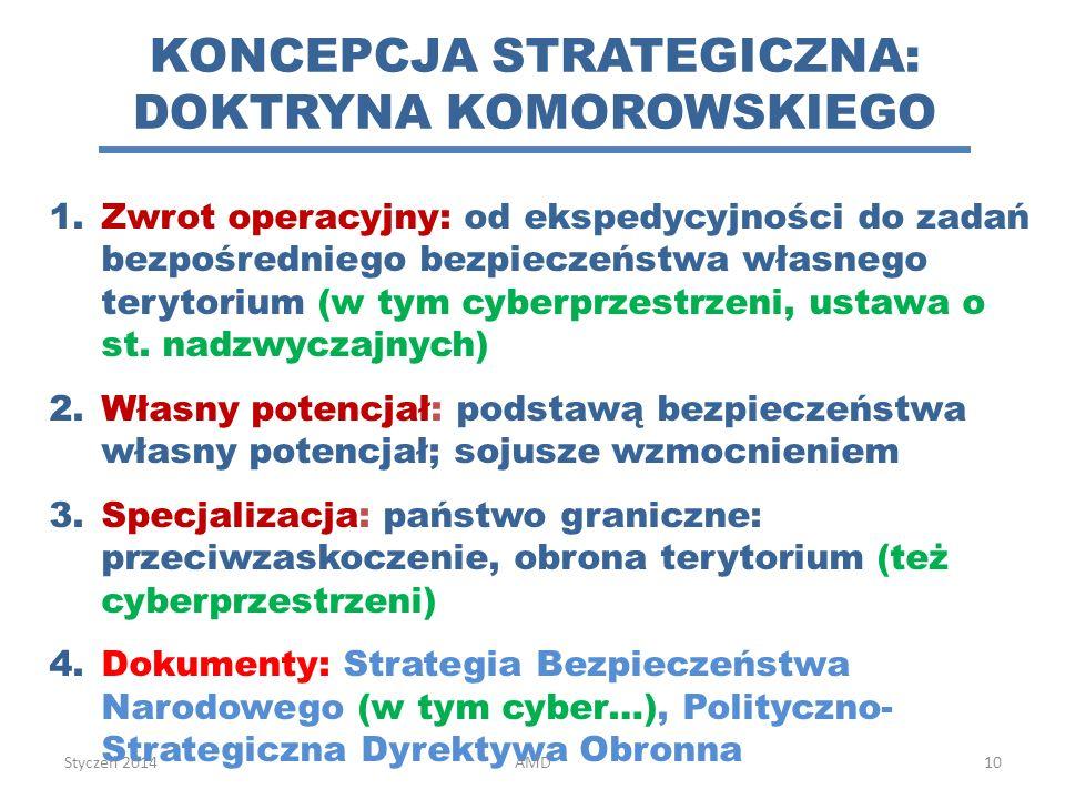 1.Zwrot operacyjny: od ekspedycyjności do zadań bezpośredniego bezpieczeństwa własnego terytorium (w tym cyberprzestrzeni, ustawa o st.