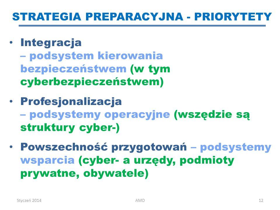 Integracja – podsystem kierowania bezpieczeństwem (w tym cyberbezpieczeństwem) Profesjonalizacja – podsystemy operacyjne (wszędzie są struktury cyber-) Powszechność przygotowań – podsystemy wsparcia (cyber- a urzędy, podmioty prywatne, obywatele) STRATEGIA PREPARACYJNA - PRIORYTETY 12AMDStyczeń 2014