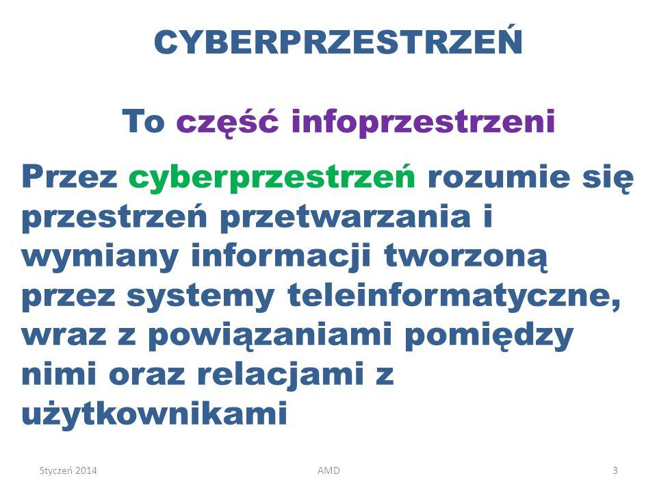 CYBERPRZESTRZEŃ To część infoprzestrzeni Przez cyberprzestrzeń rozumie się przestrzeń przetwarzania i wymiany informacji tworzoną przez systemy telein