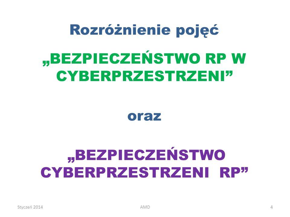 Rozróżnienie pojęć BEZPIECZEŃSTWO RP W CYBERPRZESTRZENI oraz BEZPIECZEŃSTWO CYBERPRZESTRZENI RP AMD4Styczeń 2014