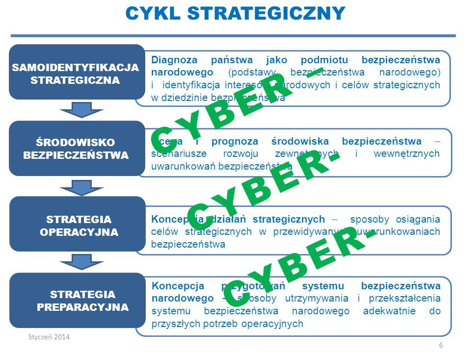 Diagnoza państwa jako podmiotu bezpieczeństwa narodowego (podstawy bezpieczeństwa narodowego) i identyfikacja interesów narodowych i celów strategiczn