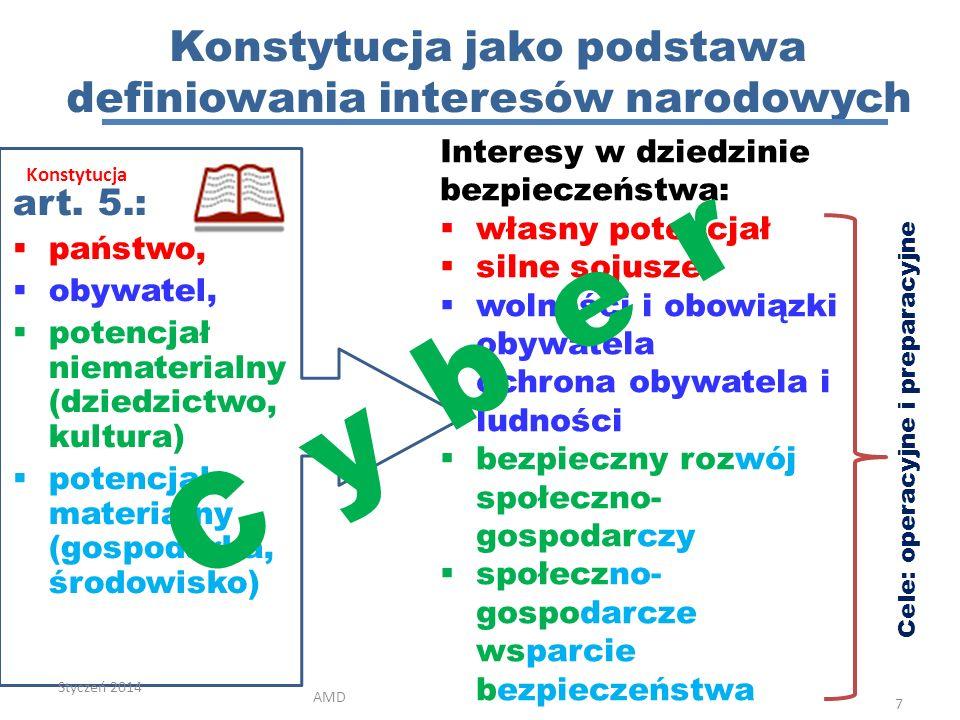 Strategiczny cel operacyjny: zapewnienie bezpiecznego funkcjonowania Rzeczypospolitej Polskiej w cyberprzestrzeni Strategiczny cel preparacyjny: zbudowanie zintegrowanego systemu cyberbezpieczeństwa RP CELE STRATEGICZNE POLSKI W DZIEDZINIE CYBERBEZPIECZEŃSTWA AMD8Styczeń 2014