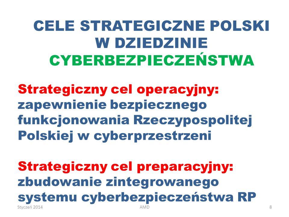 Strategiczny cel operacyjny: zapewnienie bezpiecznego funkcjonowania Rzeczypospolitej Polskiej w cyberprzestrzeni Strategiczny cel preparacyjny: zbudo