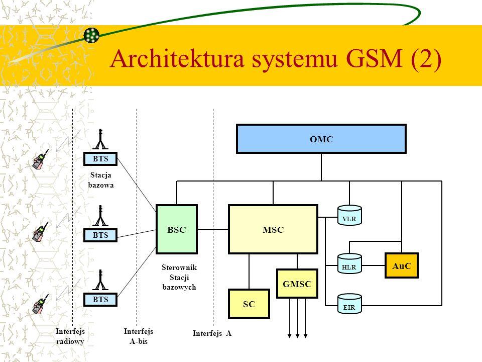 Architektura systemu GSM (2) BTS Stacja bazowa BTS BSC Interfejs radiowy Interfejs A-bis Sterownik Stacji bazowych MSC Interfejs A VLR HLR EIR AuC OMC