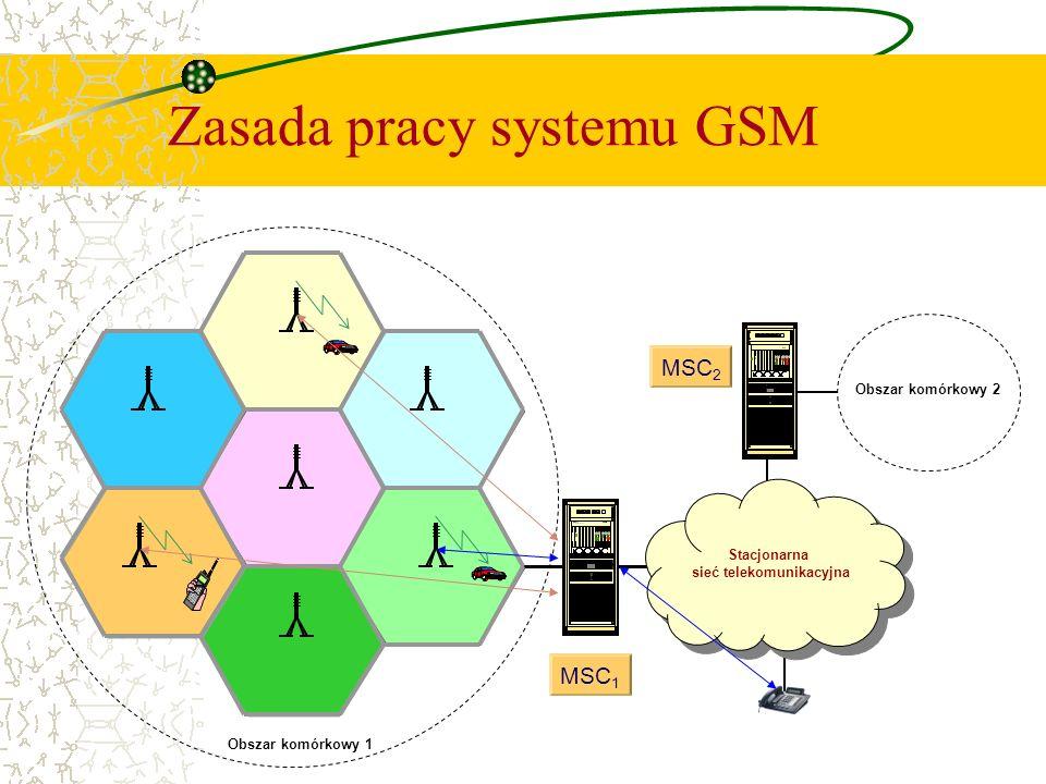 MSC 1 Stacjonarna sieć telekomunikacyjna MSC 2 Obszar komórkowy 1 Obszar komórkowy 2 Zasada pracy systemu GSM
