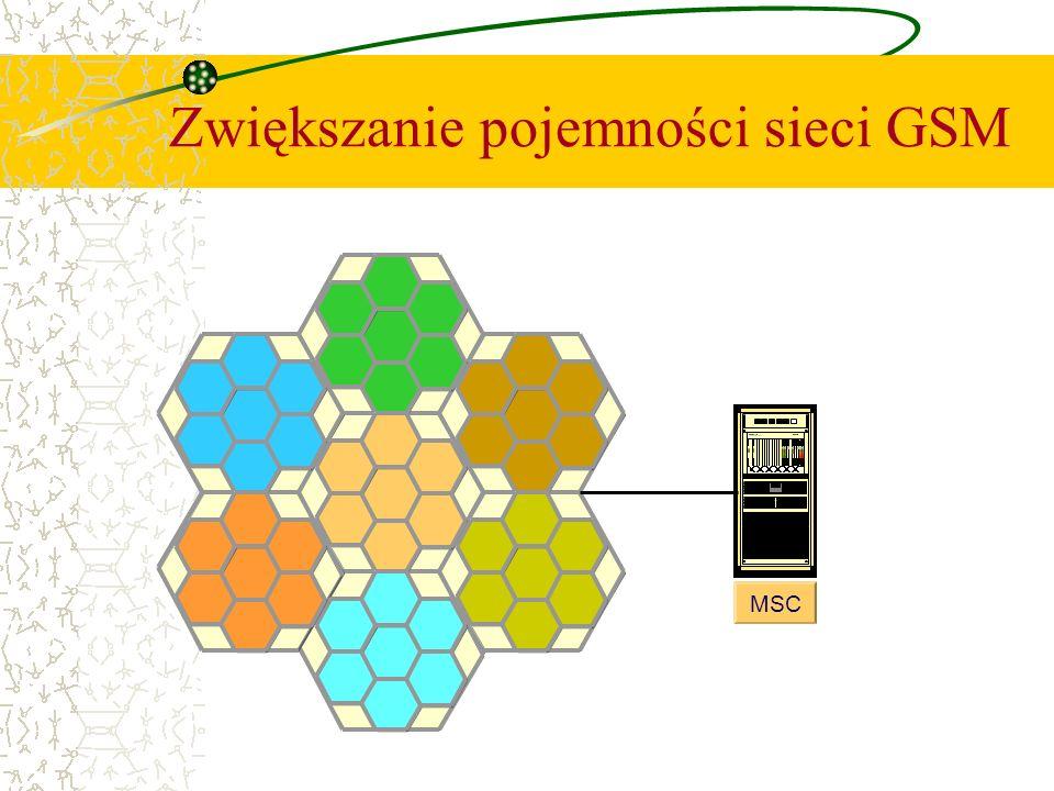 MSC Zwiększanie pojemności sieci GSM