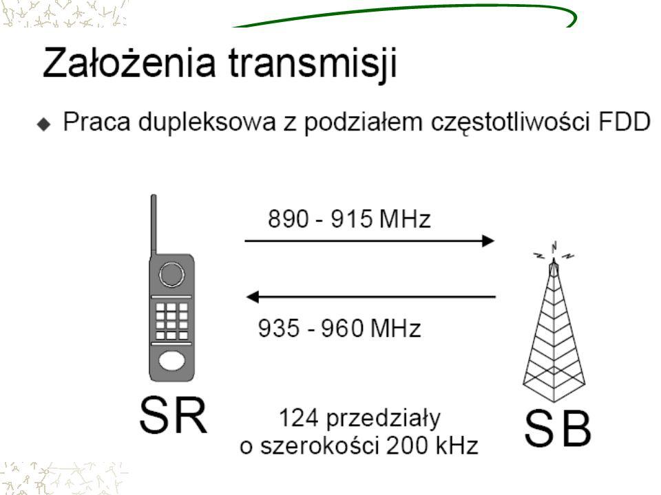 Architektura systemu GSM (1) 1.Stacje ruchome. 2.