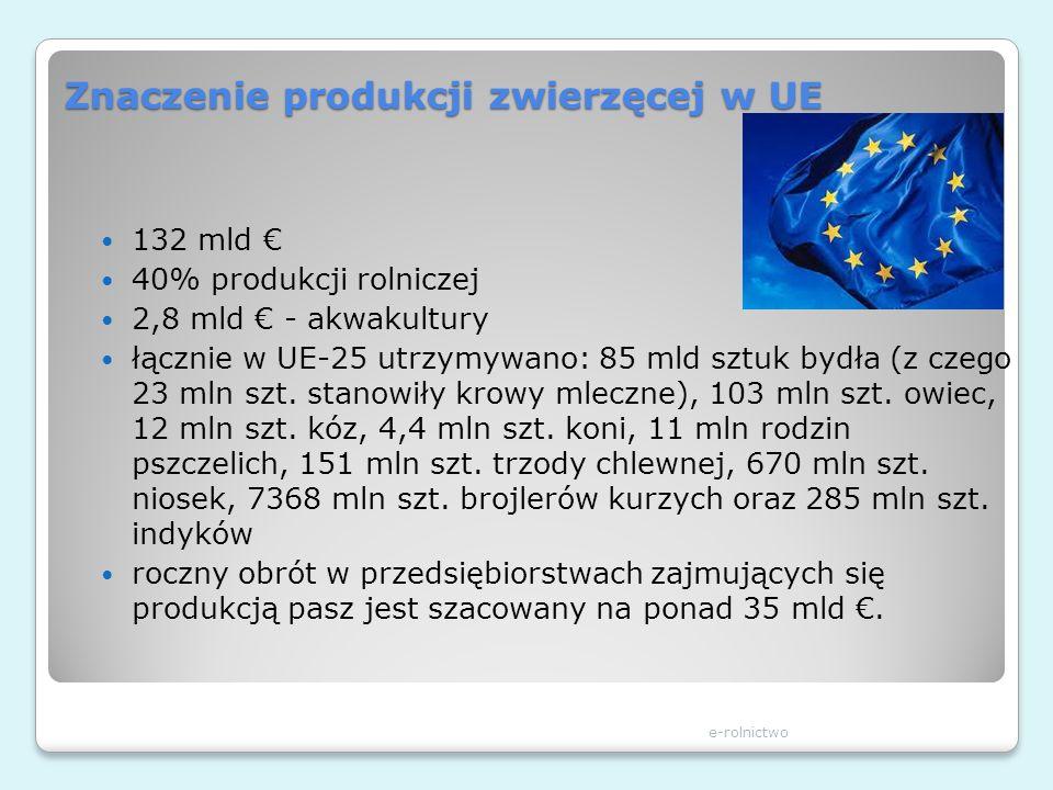 Znaczenie produkcji zwierzęcej w UE 132 mld 40% produkcji rolniczej 2,8 mld - akwakultury łącznie w UE-25 utrzymywano: 85 mld sztuk bydła (z czego 23