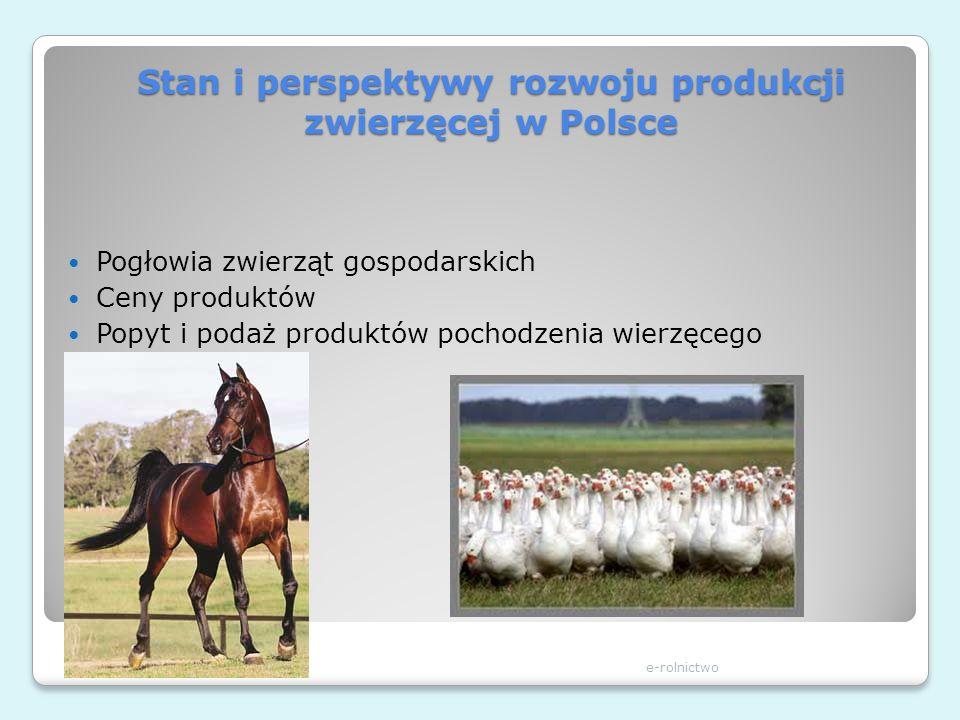 Stan i perspektywy rozwoju produkcji zwierzęcej w Polsce Pogłowia zwierząt gospodarskich Ceny produktów Popyt i podaż produktów pochodzenia wierzęcego