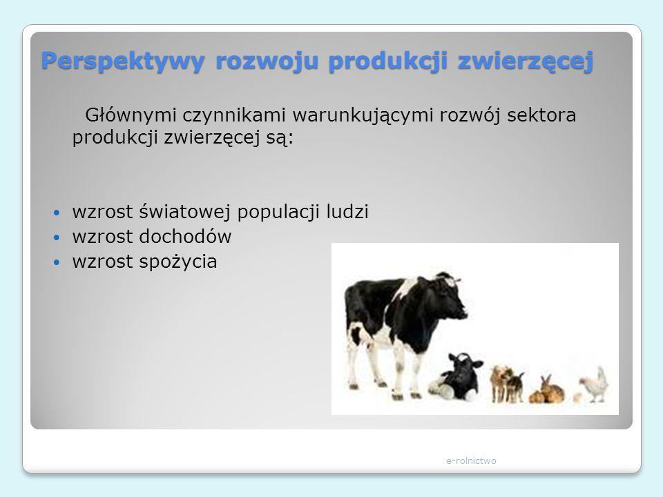 Perspektywy rozwoju produkcji zwierzęcej Głównymi czynnikami warunkującymi rozwój sektora produkcji zwierzęcej są: wzrost światowej populacji ludzi wz