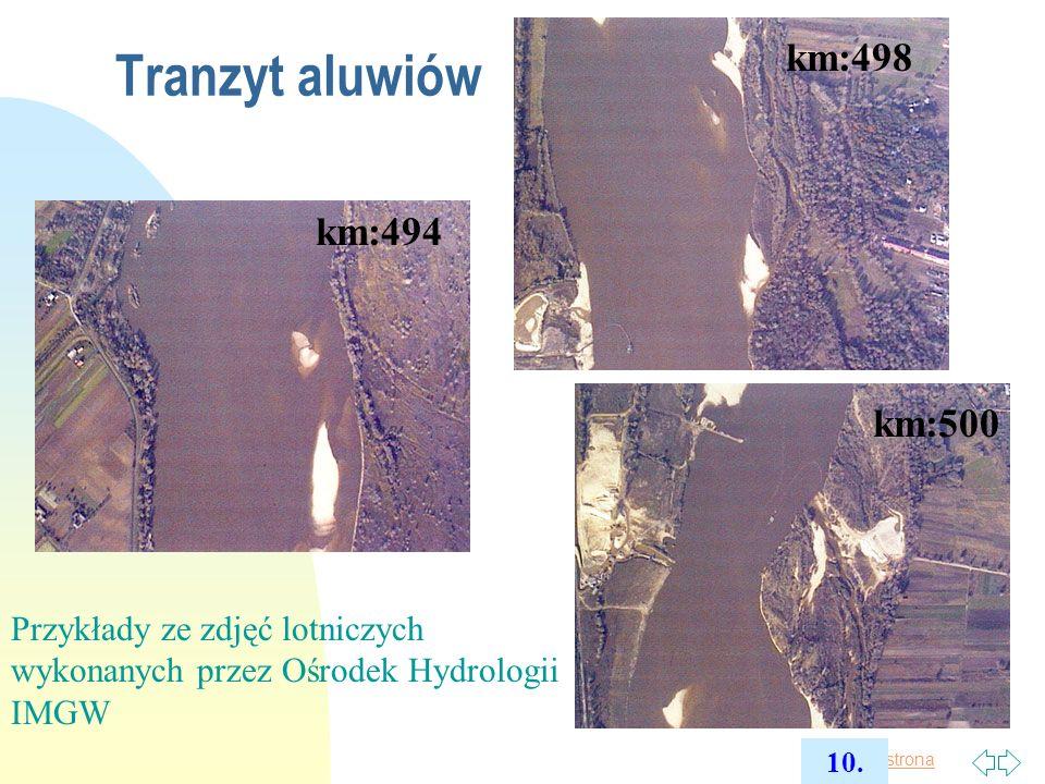 Pierwsza strona Krzywa natężenia przepływu Związek pomiędzy stanem wody w cieku, a prędkością przepływu Q=f(H) Dla roku 2001