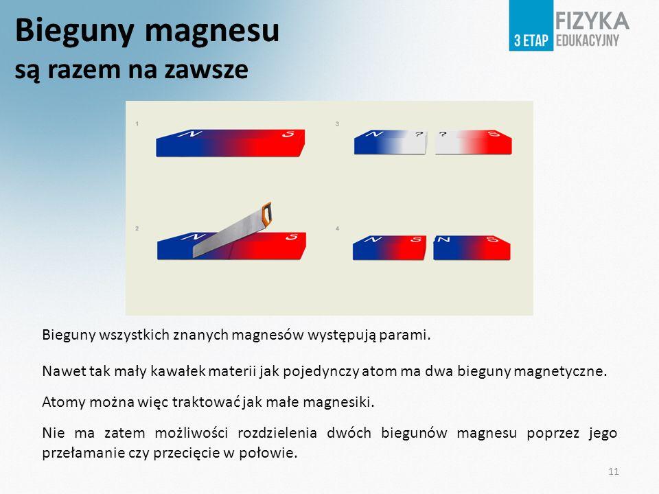 Bieguny magnesu są razem na zawsze Bieguny wszystkich znanych magnesów występują parami. Nawet tak mały kawałek materii jak pojedynczy atom ma dwa bie