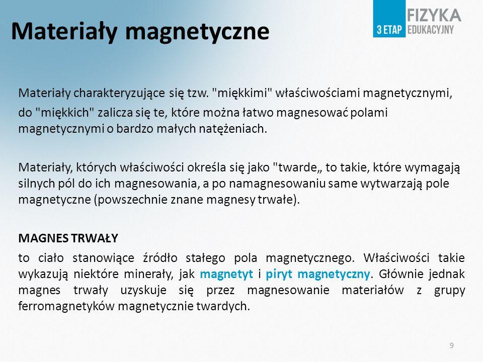Materiały magnetyczne Materiały charakteryzujące się tzw.