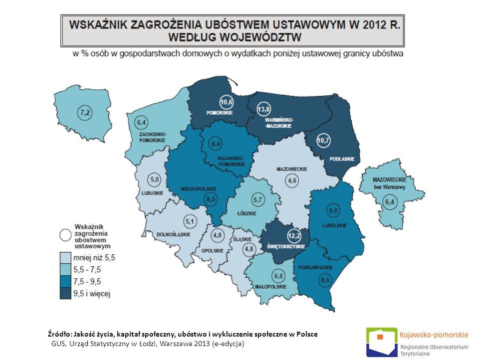 Źródło: Jakość życia, kapitał społeczny, ubóstwo i wykluczenie społeczne w Polsce GUS, Urząd Statystyczny w Łodzi, Warszawa 2013 (e-edycja)