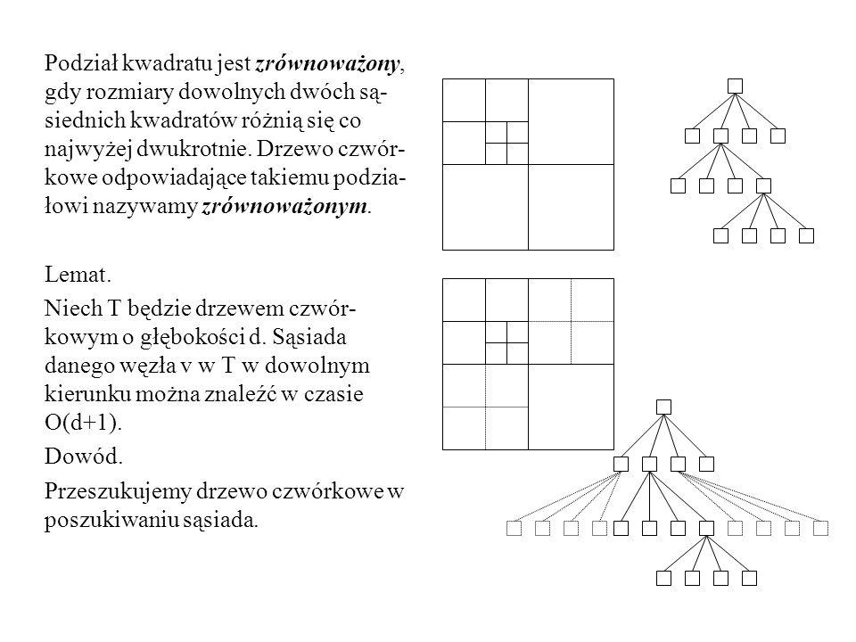 Podział kwadratu jest zrównoważony, gdy rozmiary dowolnych dwóch są- siednich kwadratów różnią się co najwyżej dwukrotnie. Drzewo czwór- kowe odpowiad