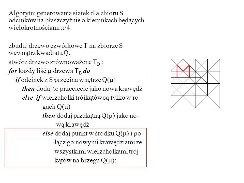 Algorytm generowania siatek dla zbioru S odcinków na płaszczyźnie o kierunkach będących wielokrotnościami /4. zbuduj drzewo czwórkowe T na zbiorze S w