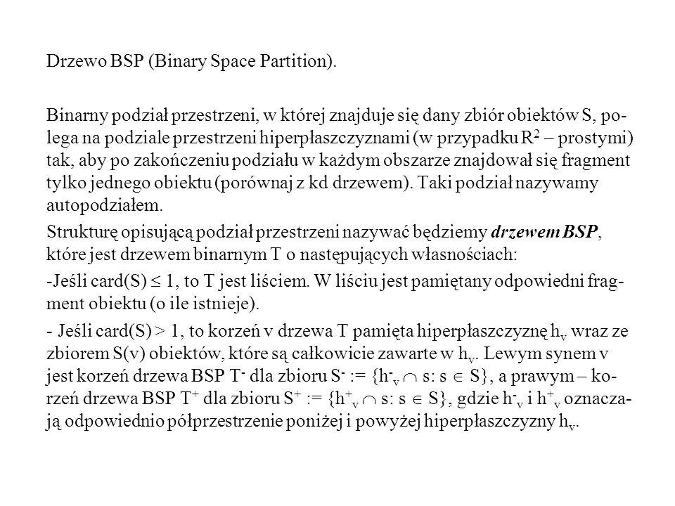 Drzewo BSP (Binary Space Partition). Binarny podział przestrzeni, w której znajduje się dany zbiór obiektów S, po- lega na podziale przestrzeni hiperp