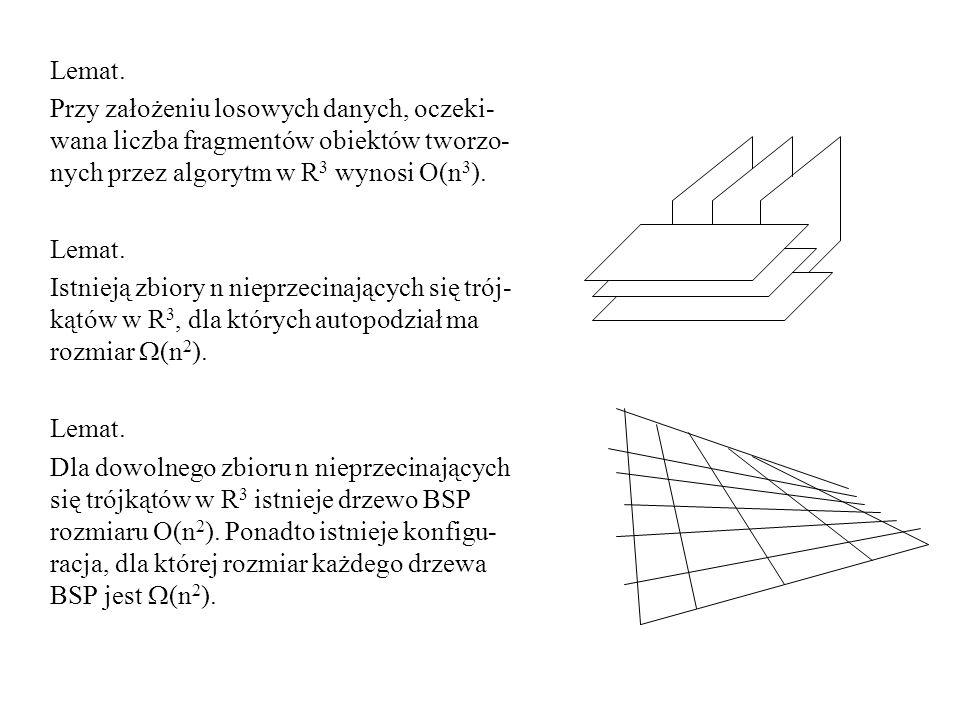 Lemat. Przy założeniu losowych danych, oczeki- wana liczba fragmentów obiektów tworzo- nych przez algorytm w R 3 wynosi O(n 3 ). Lemat. Istnieją zbior