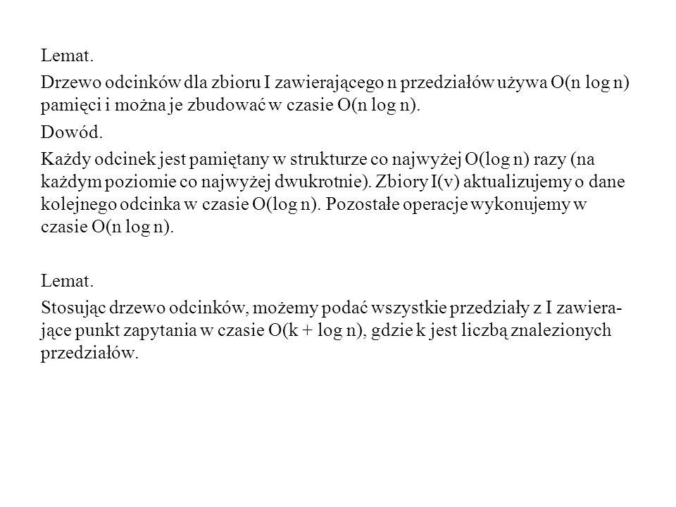 Lemat. Drzewo odcinków dla zbioru I zawierającego n przedziałów używa O(n log n) pamięci i można je zbudować w czasie O(n log n). Dowód. Każdy odcinek