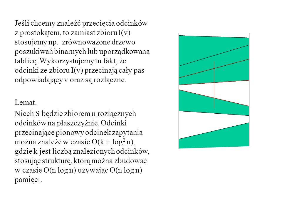 Jeśli chcemy znaleźć przecięcia odcinków z prostokątem, to zamiast zbioru I(v) stosujemy np.