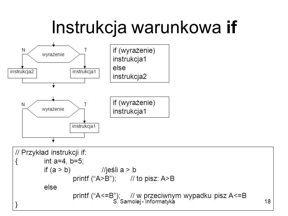 S. Samolej - Informatyka18 Instrukcja warunkowa if instrukcja2 instrukcja1 TN wyrażenie if (wyrażenie) instrukcja1 else instrukcja2 instrukcja1 TN wyr