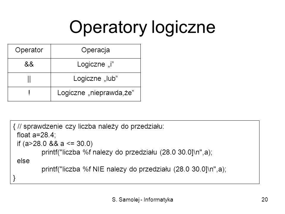 S. Samolej - Informatyka20 Operatory logiczne OperatorOperacja &&Logiczne i ||Logiczne lub !Logiczne nieprawda,że { // sprawdzenie czy liczba należy d