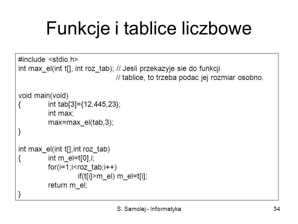 S. Samolej - Informatyka34 Funkcje i tablice liczbowe #include int max_el(int t[], int roz_tab); // Jesli przekazyje sie do funkcji // tablice, to trz