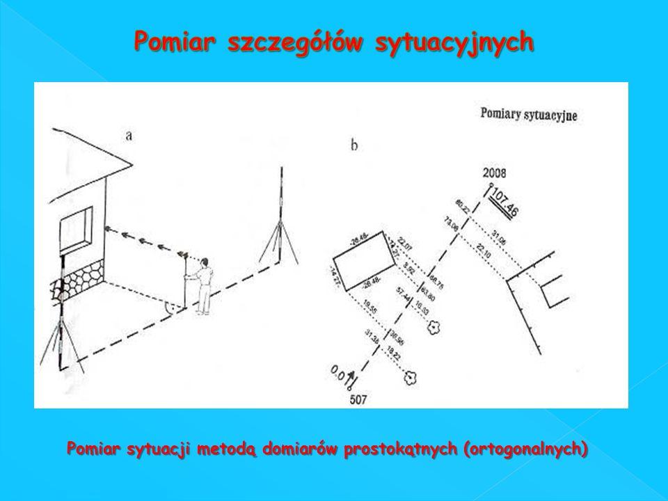 Pomiar sytuacji metodą domiarów prostokątnych (ortogonalnych)
