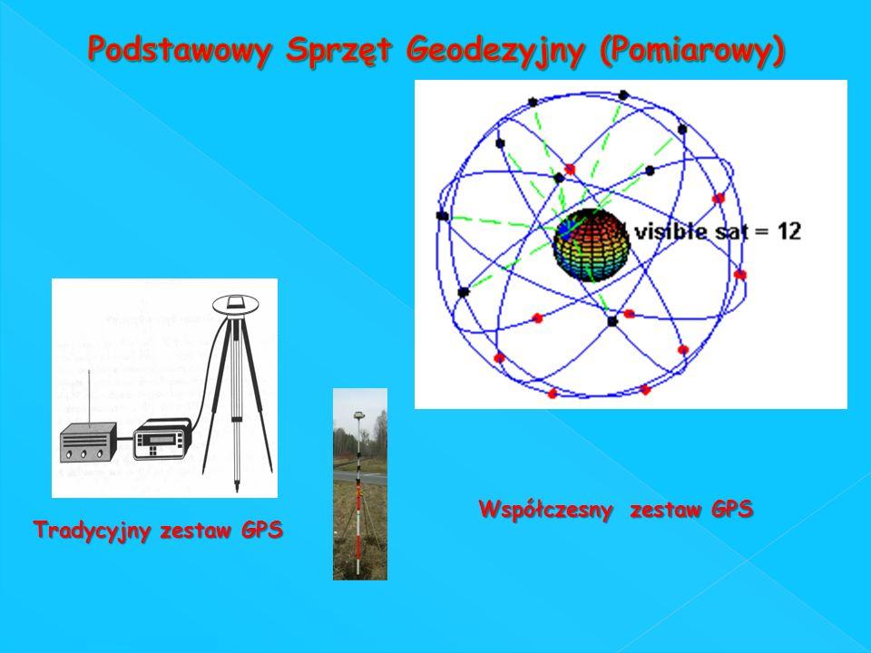 Tradycyjny zestaw GPS Współczesny zestaw GPS