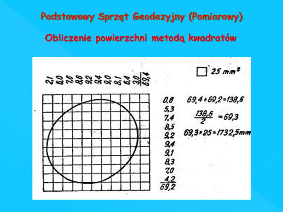Obliczenie powierzchni metodą kwadratów