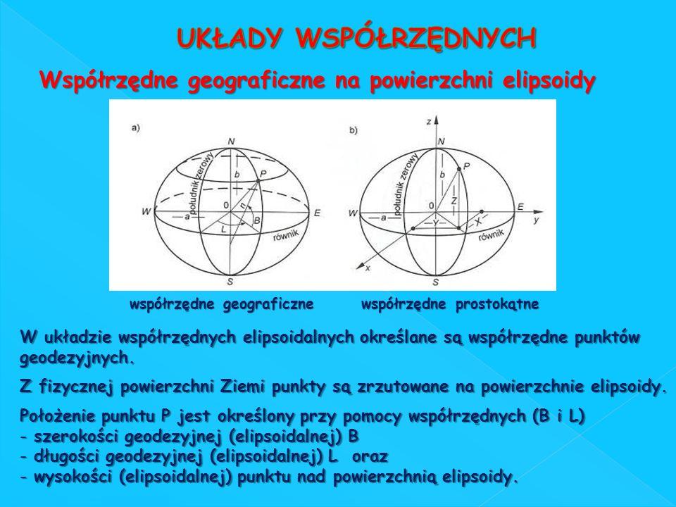 Współrzędne geograficzne na powierzchni elipsoidy współrzędne geograficzne współrzędne prostokątne współrzędne geograficzne współrzędne prostokątne W