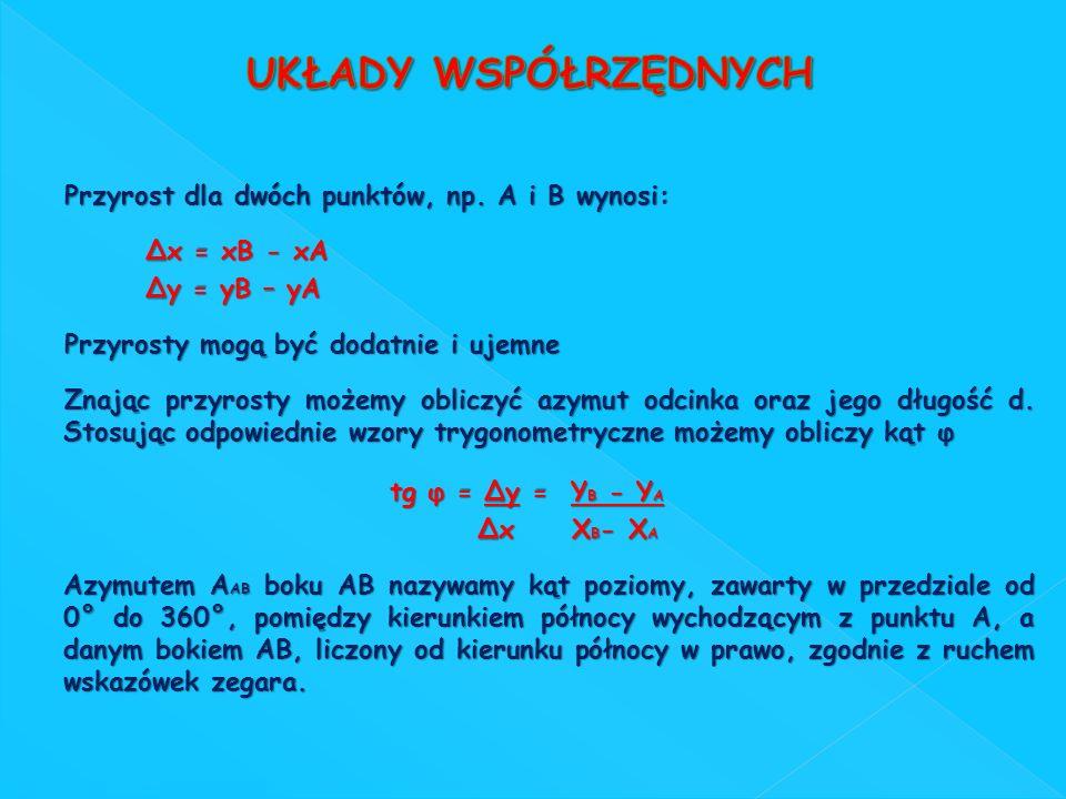 Przyrost dla dwóch punktów, np. A i B wynosi: Przyrost dla dwóch punktów, np. A i B wynosi: x = xB - xA x = xB - xA y = yB – yA y = yB – yA Przyrosty