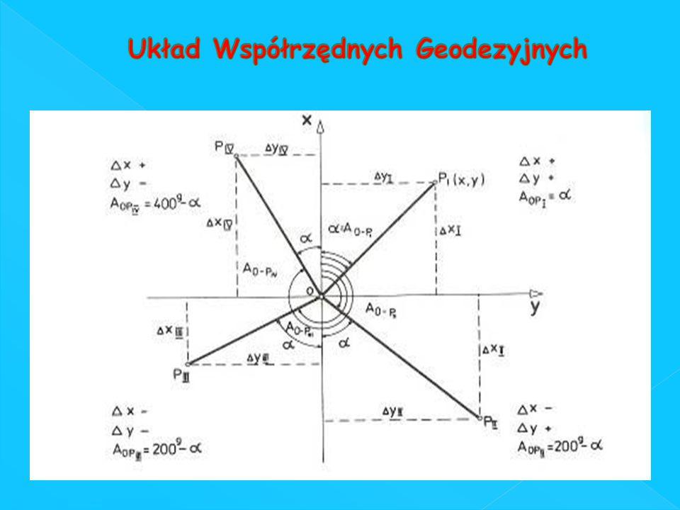 Jeżeli punktem początkowym boku, dla którego określamy azymut jest punkt B, wtedy po wyprowadzeniu z niego kierunku północy i zakreśleniu kąta w prawo pomiędzy północą a bokiem BA otrzymamy azymut boku odwrotnego, oznaczonego symbolem: ABA.