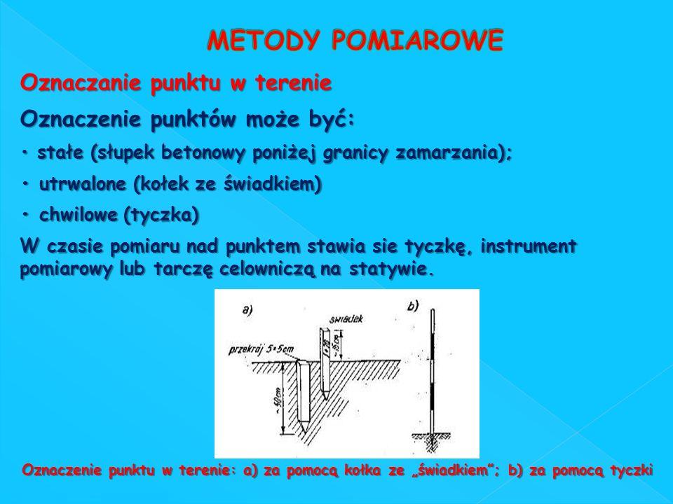 Oznaczanie punktu w terenie Oznaczenie punktów może być: stałe (słupek betonowy poniżej granicy zamarzania); stałe (słupek betonowy poniżej granicy za