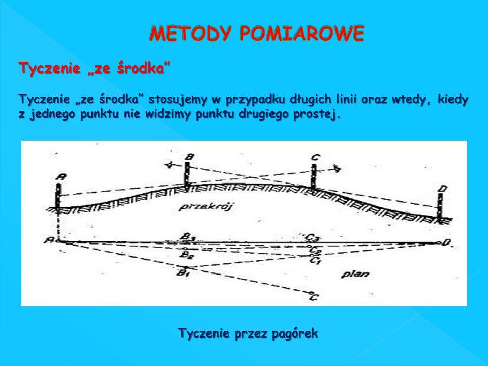 Tyczenie ze środka Tyczenie ze środka stosujemy w przypadku długich linii oraz wtedy, kiedy z jednego punktu nie widzimy punktu drugiego prostej. Tycz
