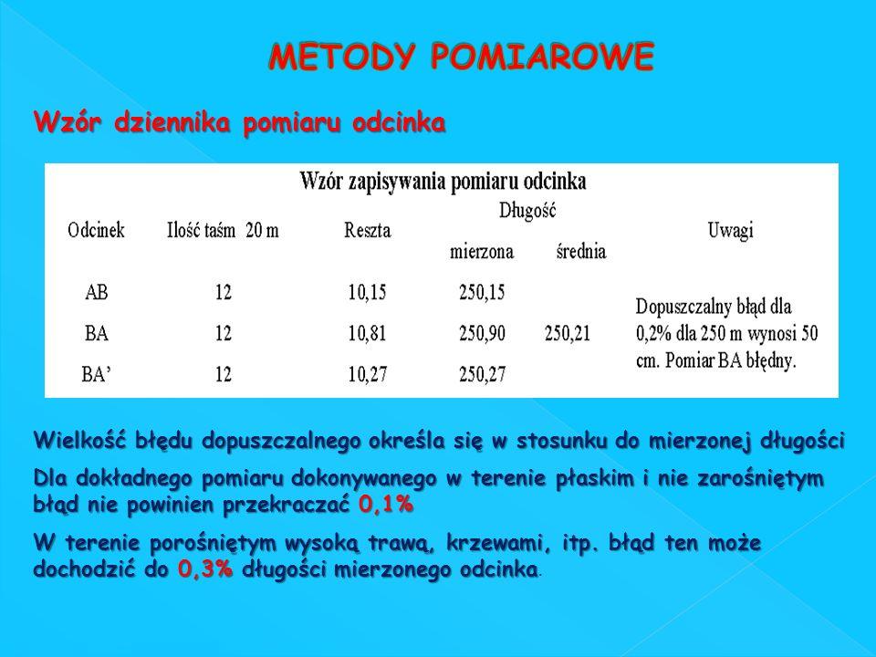 Wzór dziennika pomiaru odcinka Wielkość błędu dopuszczalnego określa się w stosunku do mierzonej długości Dla dokładnego pomiaru dokonywanego w tereni