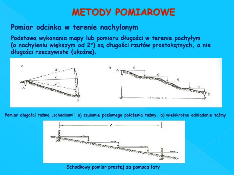 Pomiar odcinka w terenie nachylonym Podstawa wykonania mapy lub pomiaru długości w terenie pochyłym (o nachyleniu większym od 2°) są długości rzutów p