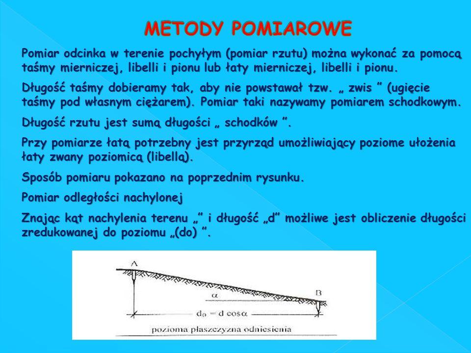 Pomiar odcinka w terenie pochyłym (pomiar rzutu) można wykonać za pomocą taśmy mierniczej, libelli i pionu lub łaty mierniczej, libelli i pionu. Długo